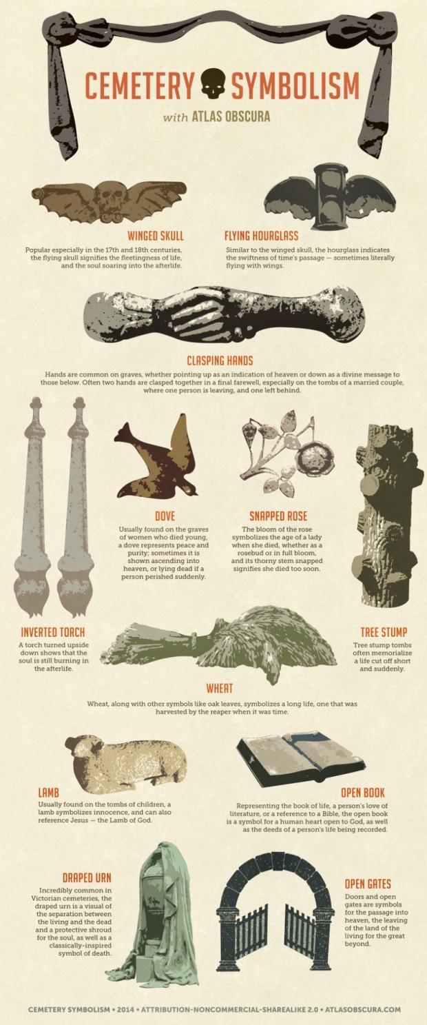 cemetery-symbols